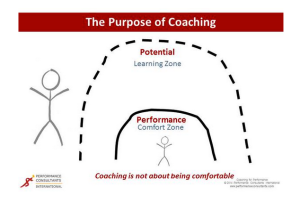 Whitmore Purpose of Coaching